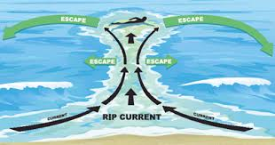 rip current 2